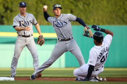 gettyimages 953237836 Cron, Miller Homer in Ninth, Lift Rays over Tigers 3 2